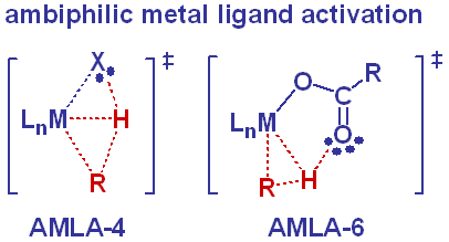 chemdraw of AMLA-4 and AMLA-6 Transition States